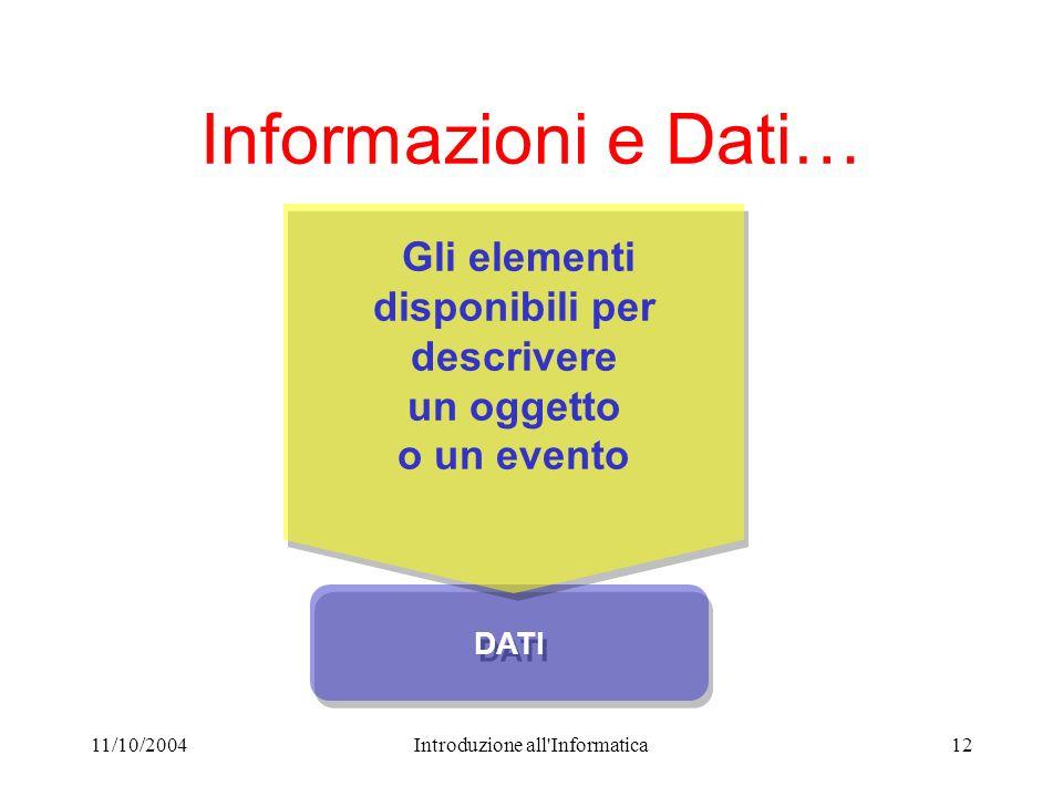 11/10/2004Introduzione all'Informatica12 DATI Informazioni e Dati… Gli elementi disponibili per descrivere un oggetto o un evento