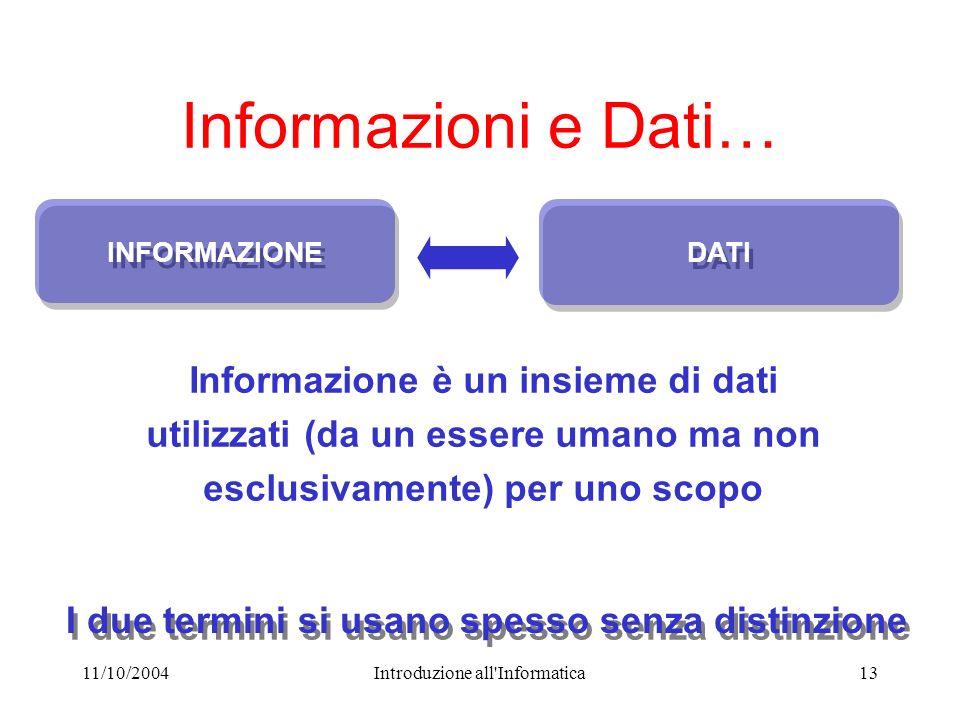 11/10/2004Introduzione all Informatica13 DATI INFORMAZIONE Informazioni e Dati… Informazione è un insieme di dati utilizzati (da un essere umano ma non esclusivamente) per uno scopo I due termini si usano spesso senza distinzione