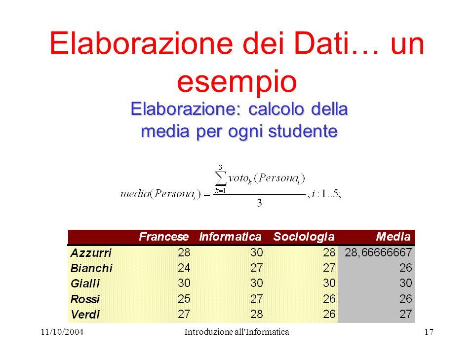 11/10/2004Introduzione all'Informatica17 Elaborazione dei Dati… un esempio Elaborazione: calcolo della media per ogni studente