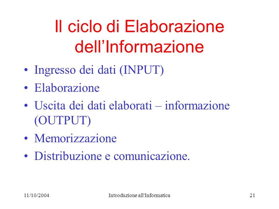 11/10/2004Introduzione all Informatica21 Il ciclo di Elaborazione dellInformazione Ingresso dei dati (INPUT) Elaborazione Uscita dei dati elaborati – informazione (OUTPUT) Memorizzazione Distribuzione e comunicazione.