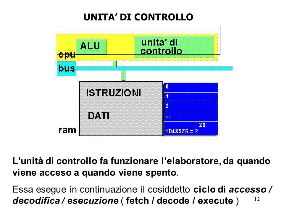 12 UNITA DI CONTROLLO L'unità di controllo fa funzionare lelaboratore, da quando viene acceso a quando viene spento. Essa esegue in continuazione il c