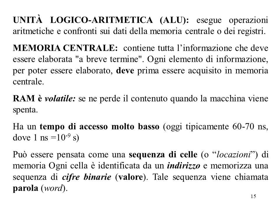 15 UNITÀ LOGICO-ARITMETICA (ALU): esegue operazioni aritmetiche e confronti sui dati della memoria centrale o dei registri. MEMORIA CENTRALE: contiene