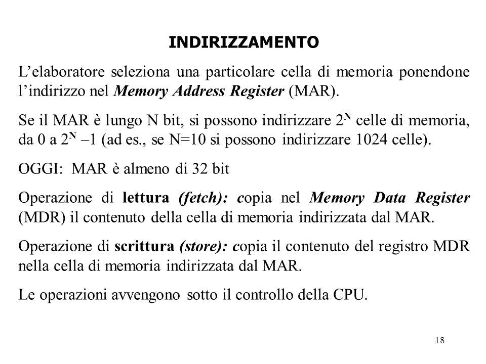 18 INDIRIZZAMENTO Lelaboratore seleziona una particolare cella di memoria ponendone lindirizzo nel Memory Address Register (MAR). Se il MAR è lungo N
