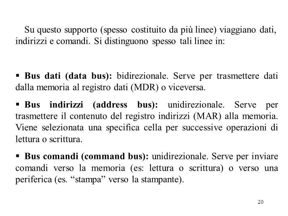 20 Su questo supporto (spesso costituito da più linee) viaggiano dati, indirizzi e comandi. Si distinguono spesso tali linee in: Bus dati (data bus):