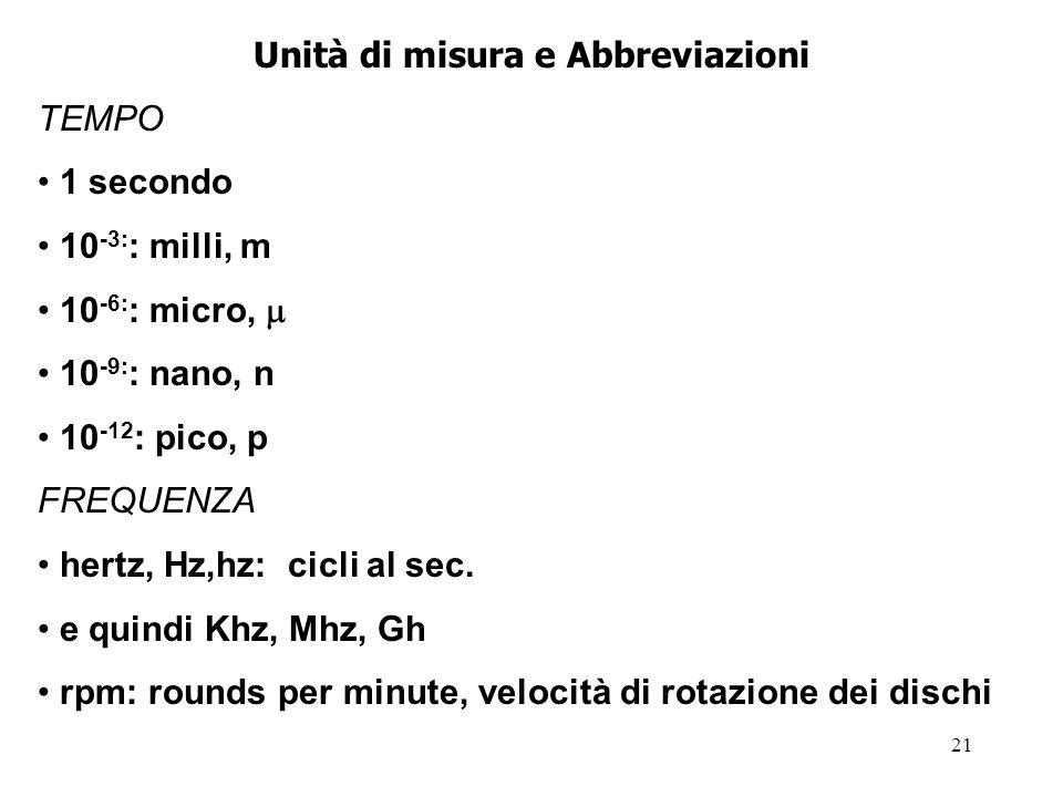 21 Unità di misura e Abbreviazioni TEMPO 1 secondo 10 -3: : milli, m 10 -6: : micro, 10 -9: : nano, n 10 -12 : pico, p FREQUENZA hertz, Hz,hz: cicli a