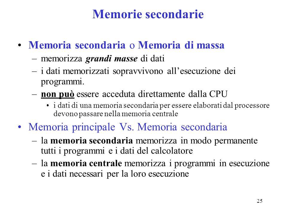 25 Memorie secondarie Memoria secondaria o Memoria di massa –memorizza grandi masse di dati –i dati memorizzati sopravvivono allesecuzione dei program