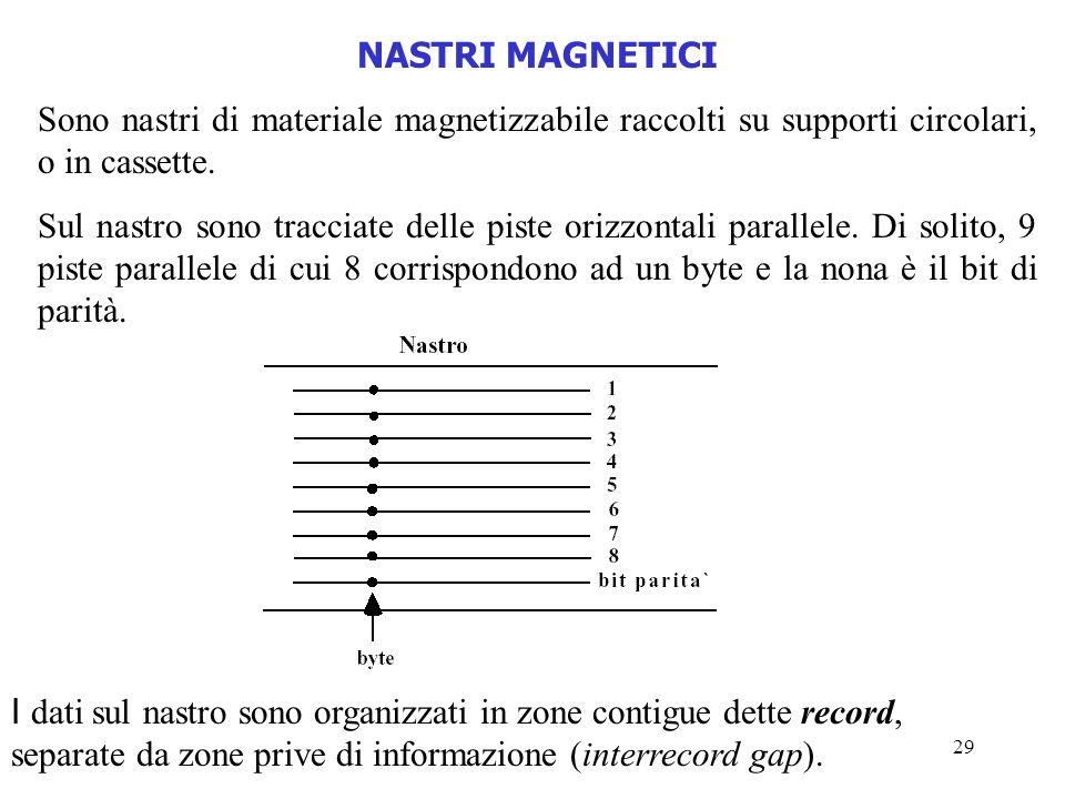 29 NASTRI MAGNETICI Sono nastri di materiale magnetizzabile raccolti su supporti circolari, o in cassette. Sul nastro sono tracciate delle piste orizz