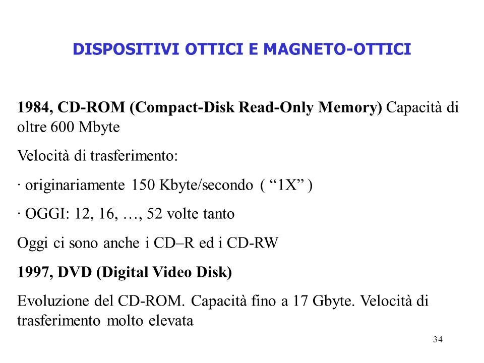 34 DISPOSITIVI OTTICI E MAGNETO-OTTICI 1984, CD-ROM (Compact-Disk Read-Only Memory) Capacità di oltre 600 Mbyte Velocità di trasferimento: · originari