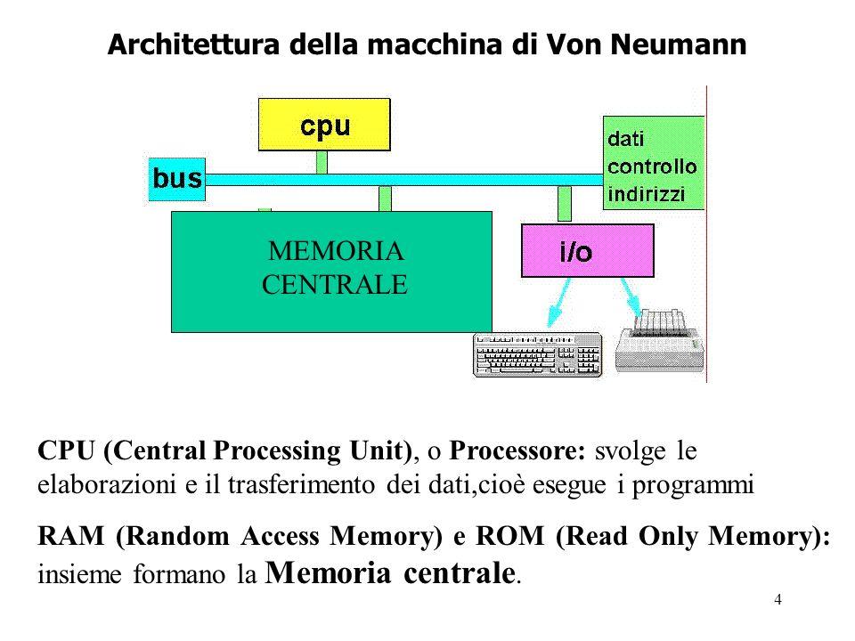 4 Architettura della macchina di Von Neumann CPU (Central Processing Unit), o Processore: svolge le elaborazioni e il trasferimento dei dati,cioè eseg