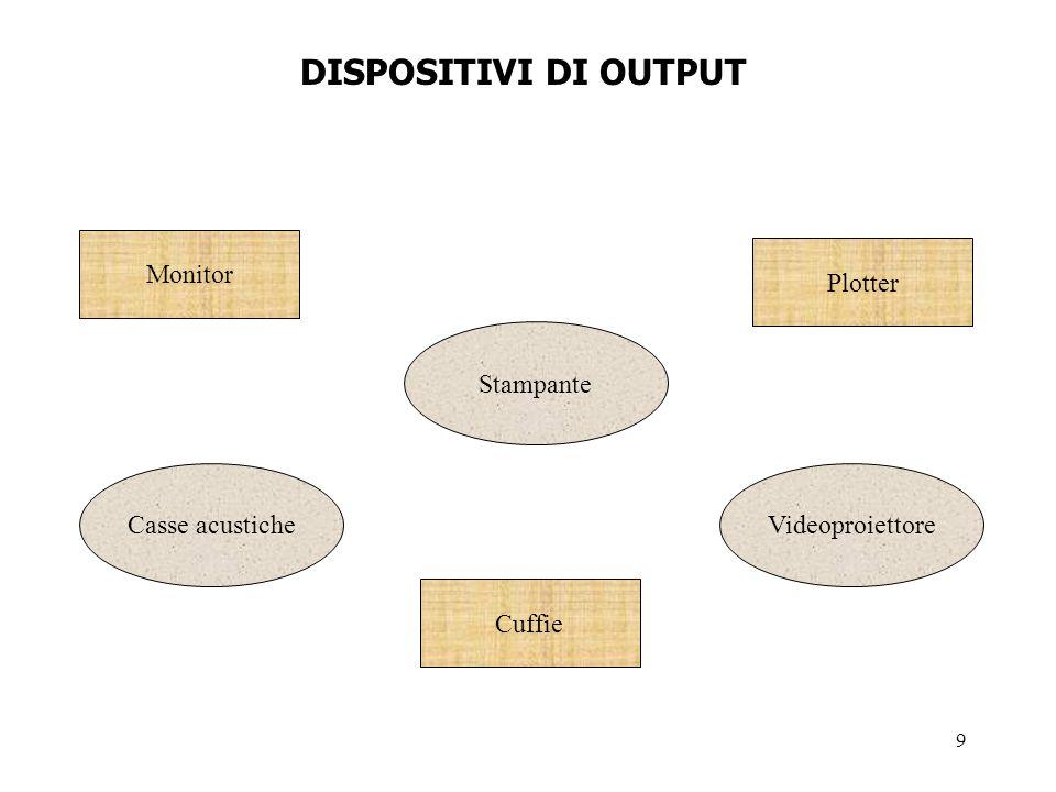 9 DISPOSITIVI DI OUTPUT Monitor Cuffie Plotter Stampante Casse acusticheVideoproiettore