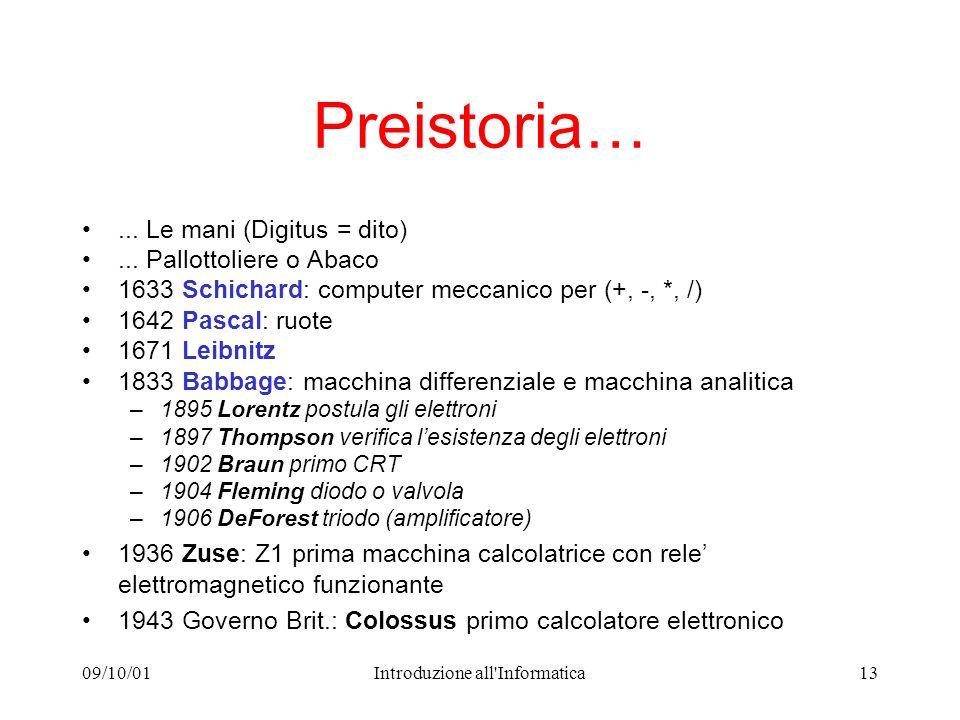 09/10/01Introduzione all'Informatica13 Preistoria…... Le mani (Digitus = dito)... Pallottoliere o Abaco 1633 Schichard: computer meccanico per (+, -,