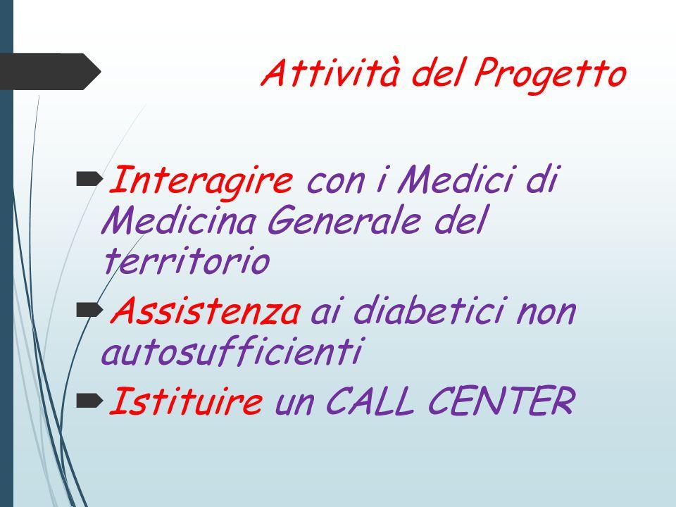 Attività del Progetto Interagire con i Medici di Medicina Generale del territorio Assistenza ai diabetici non autosufficienti Istituire un CALL CENTER