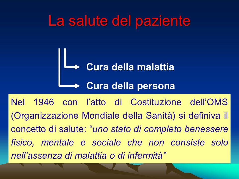 Nel 1946 con latto di Costituzione dellOMS (Organizzazione Mondiale della Sanità) si definiva il concetto di salute: uno stato di completo benessere f