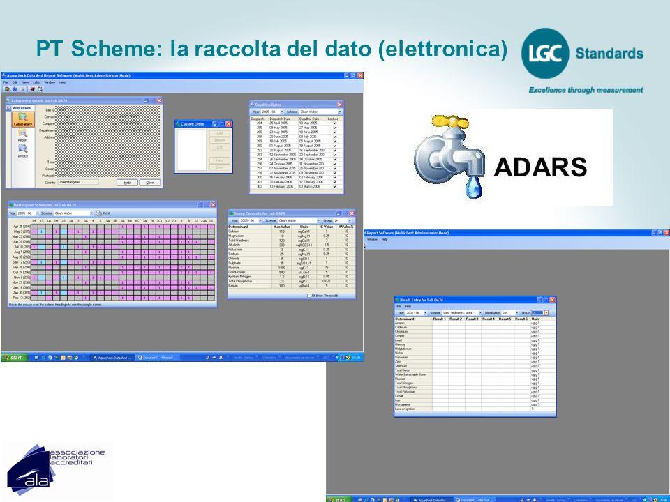 PT Scheme: la raccolta del dato (elettronica)