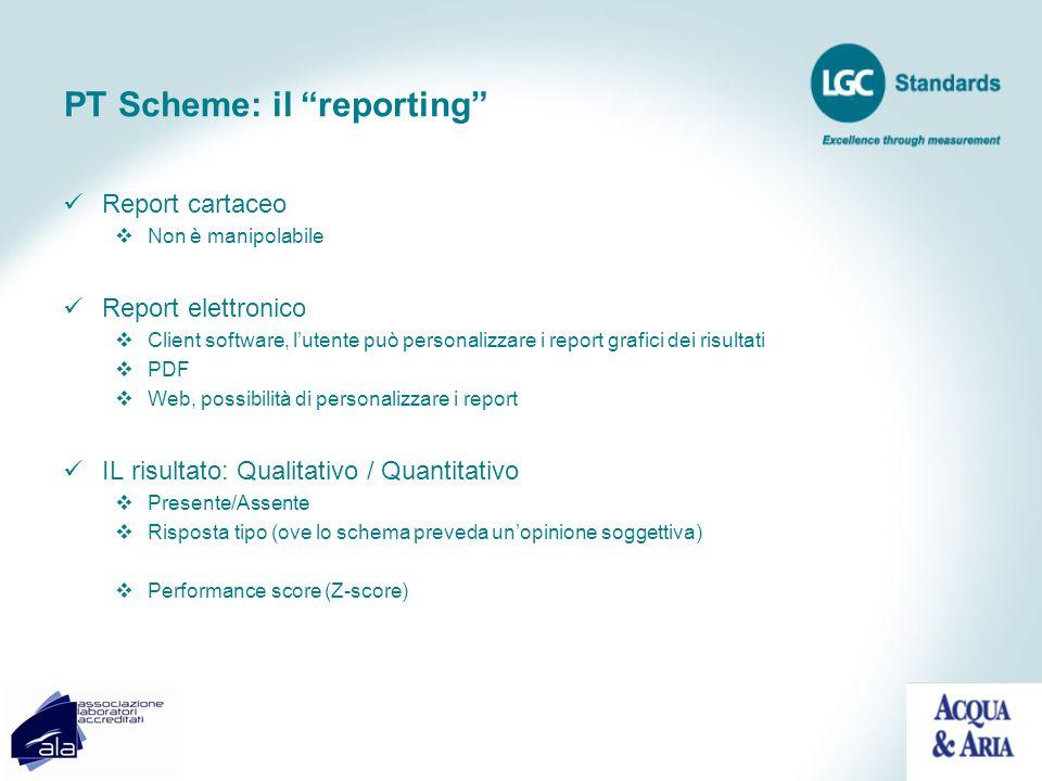 PT Scheme: il reporting Report cartaceo Non è manipolabile Report elettronico Client software, lutente può personalizzare i report grafici dei risulta