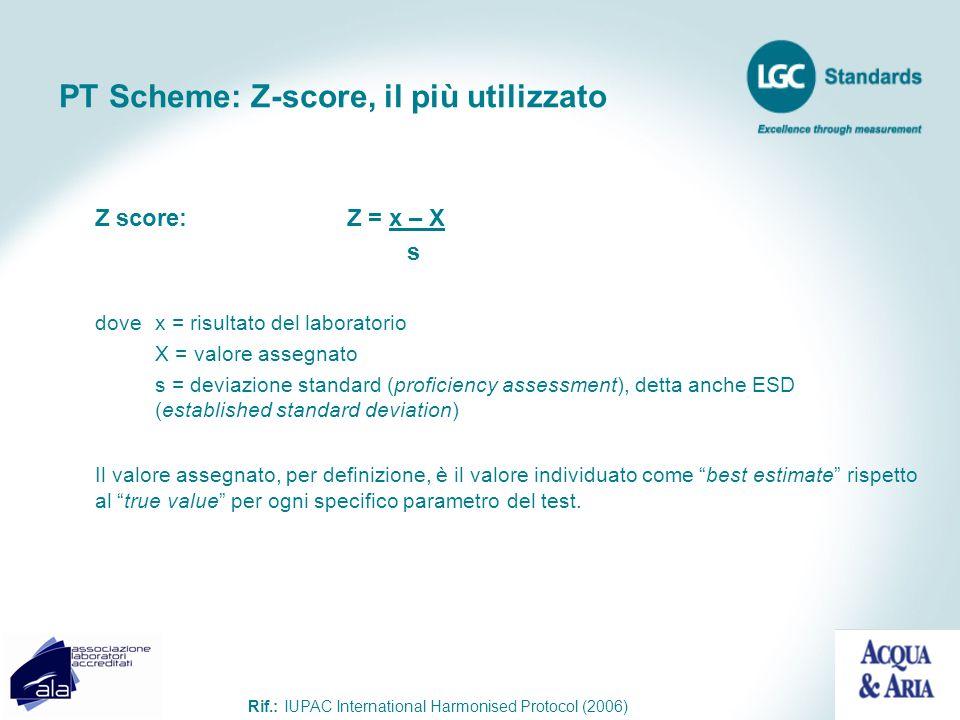PT Scheme: Z-score, il più utilizzato Rif.: IUPAC International Harmonised Protocol (2006) Z score: Z = x – X s dovex = risultato del laboratorio X =