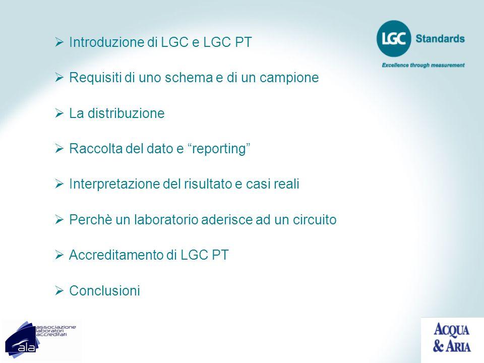Introduzione di LGC e LGC PT Requisiti di uno schema e di un campione La distribuzione Raccolta del dato e reporting Interpretazione del risultato e c