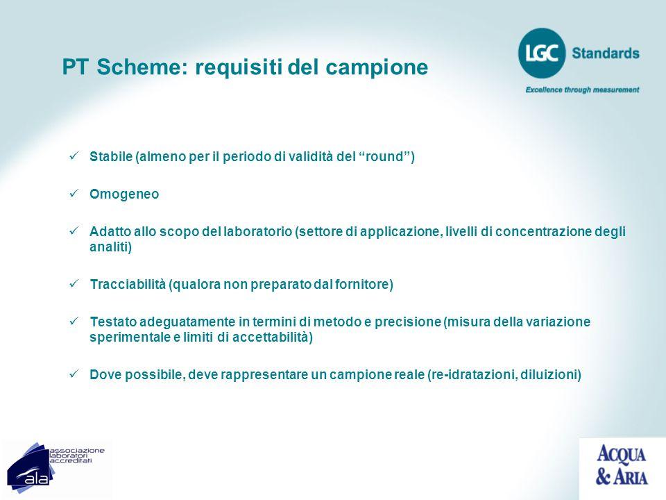 PT Scheme: requisiti del campione Stabile (almeno per il periodo di validità del round) Omogeneo Adatto allo scopo del laboratorio (settore di applica