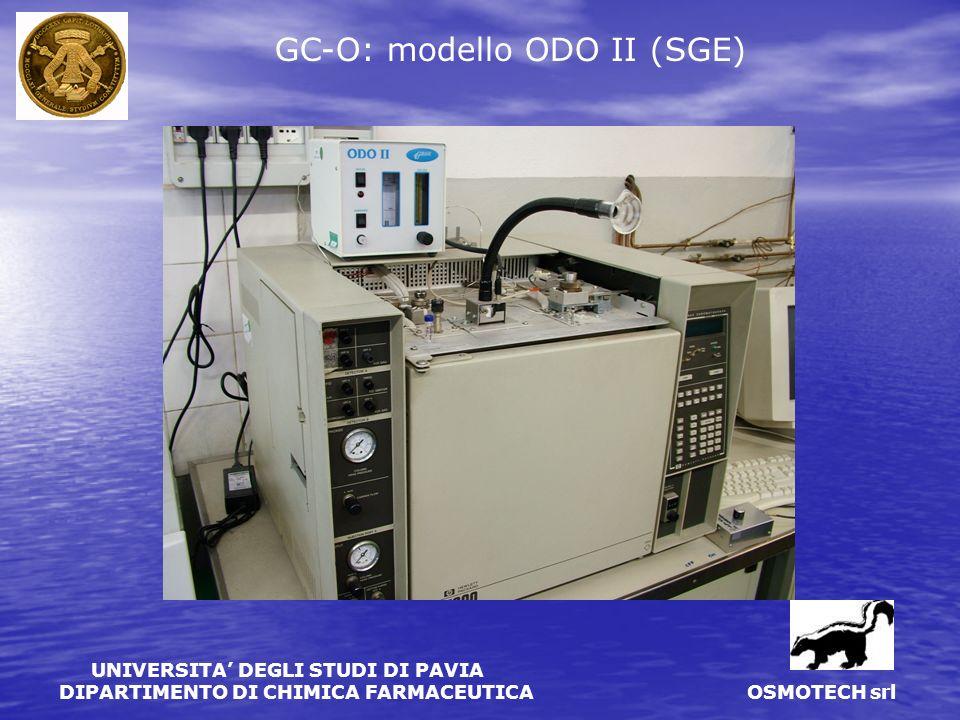 UNIVERSITA DEGLI STUDI DI PAVIA DIPARTIMENTO DI CHIMICA FARMACEUTICA OSMOTECH srl GC-O-MS: modello PHASER (ATAS GL)