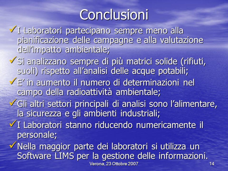Verona, 23 Ottobre 200714 Conclusioni I Laboratori partecipano sempre meno alla pianificazione delle campagne e alla valutazione dellimpatto ambiental