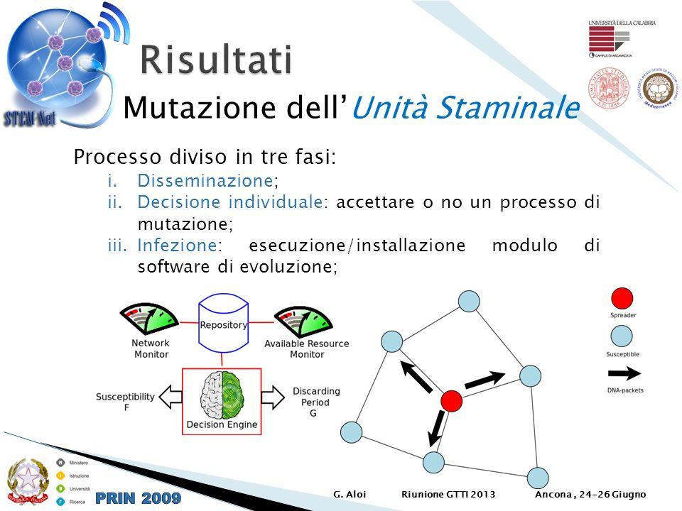 Mutazione dellUnità Staminale Processo diviso in tre fasi: i.Disseminazione; ii.Decisione individuale: accettare o no un processo di mutazione; iii.In