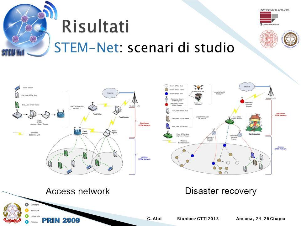 Access network Disaster recovery STEM-Net: scenari di studio Ancona, 24-26 GiugnoG. AloiRiunione GTTI 2013