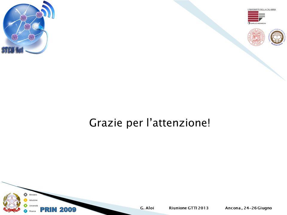 Grazie per lattenzione! Ancona, 24-26 GiugnoG. AloiRiunione GTTI 2013