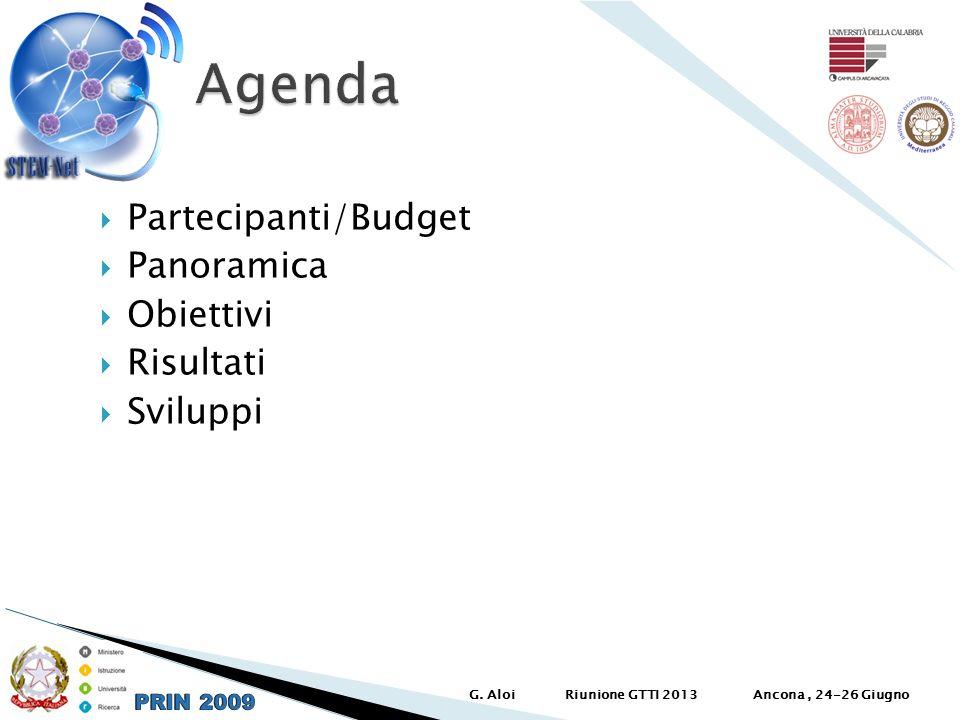 Partecipanti/Budget Panoramica Obiettivi Risultati Sviluppi Ancona, 24-26 GiugnoG. AloiRiunione GTTI 2013