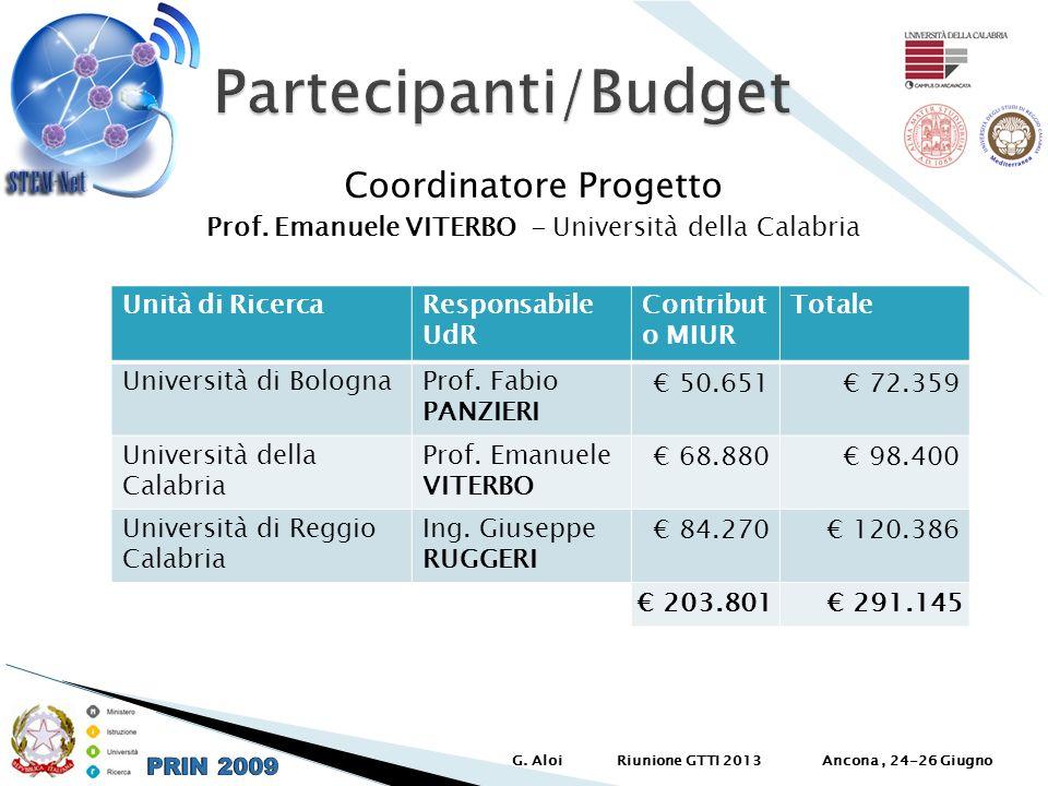 Coordinatore Progetto Prof. Emanuele VITERBO - Università della Calabria Unità di RicercaResponsabile UdR Contribut o MIUR Totale Università di Bologn
