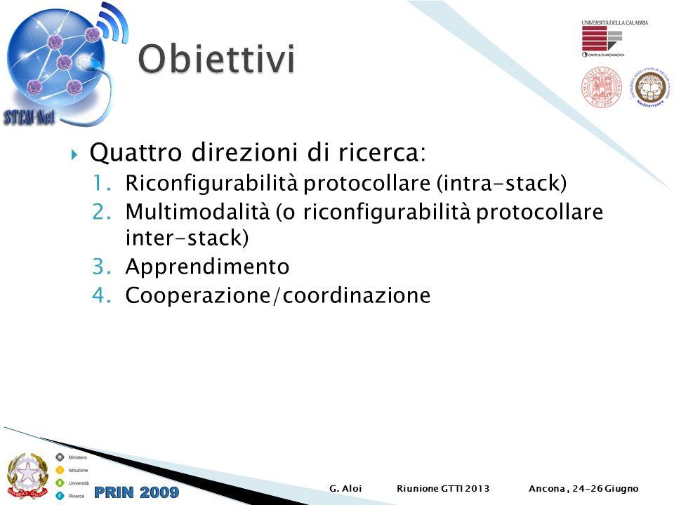 Quattro direzioni di ricerca: 1.Riconfigurabilità protocollare (intra-stack) 2.Multimodalità (o riconfigurabilità protocollare inter-stack) 3.Apprendi