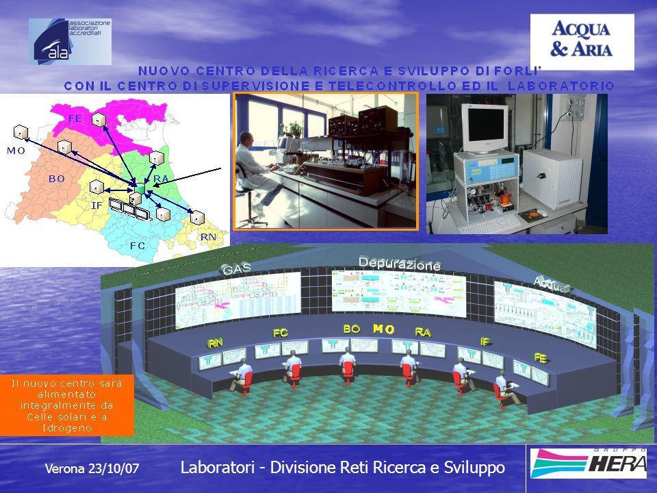 Verona 23/10/07 Laboratori - Divisione Reti Ricerca e Sviluppo