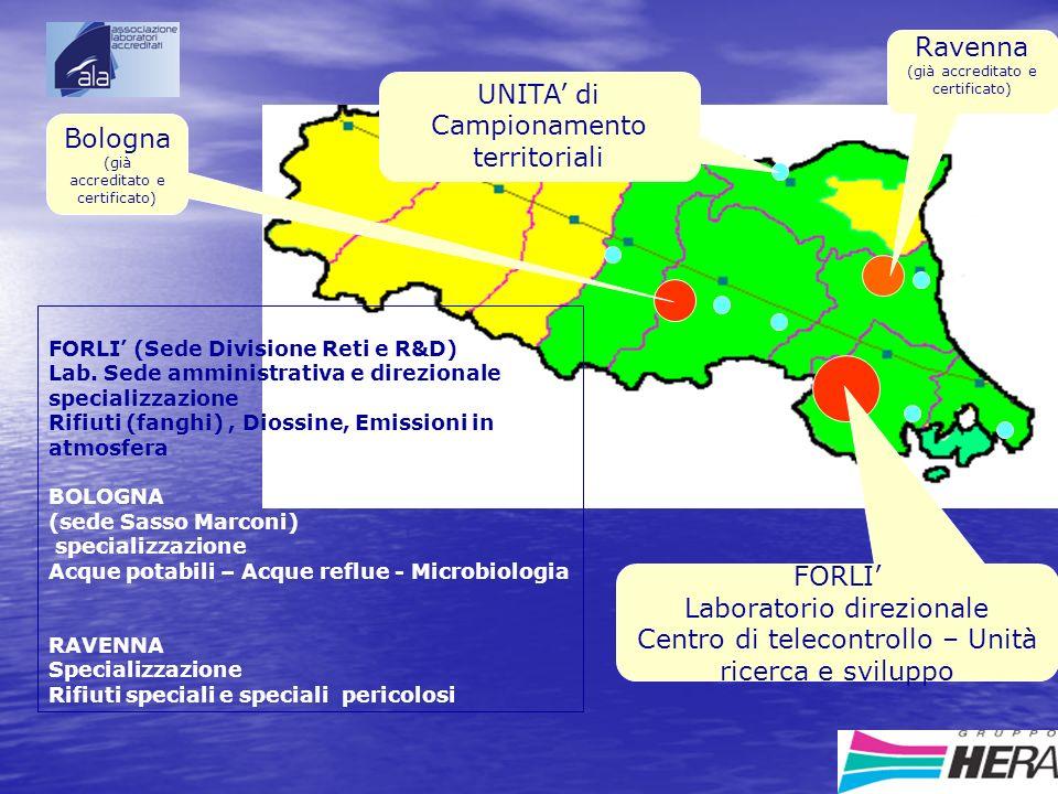 Bologna (già accreditato e certificato) Ravenna (già accreditato e certificato) FORLI Laboratorio direzionale Centro di telecontrollo – Unità ricerca e sviluppo UNITA di Campionamento territoriali FORLI (Sede Divisione Reti e R&D) Lab.