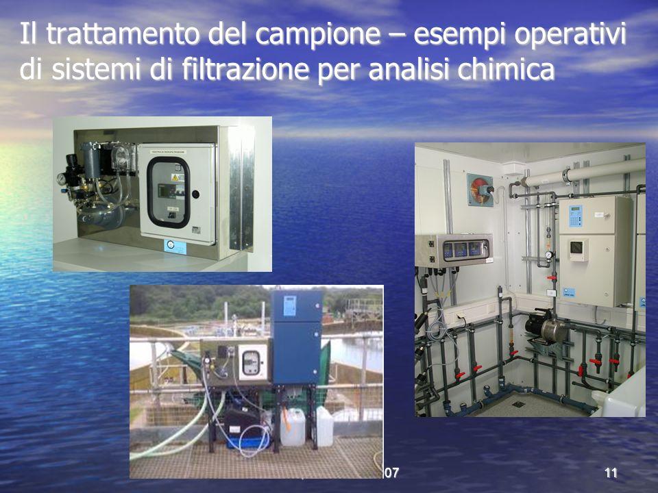 Verona, 23 Ottobre 200711 Il trattamento del campione – esempi operativi di sistemi di filtrazione per analisi chimica