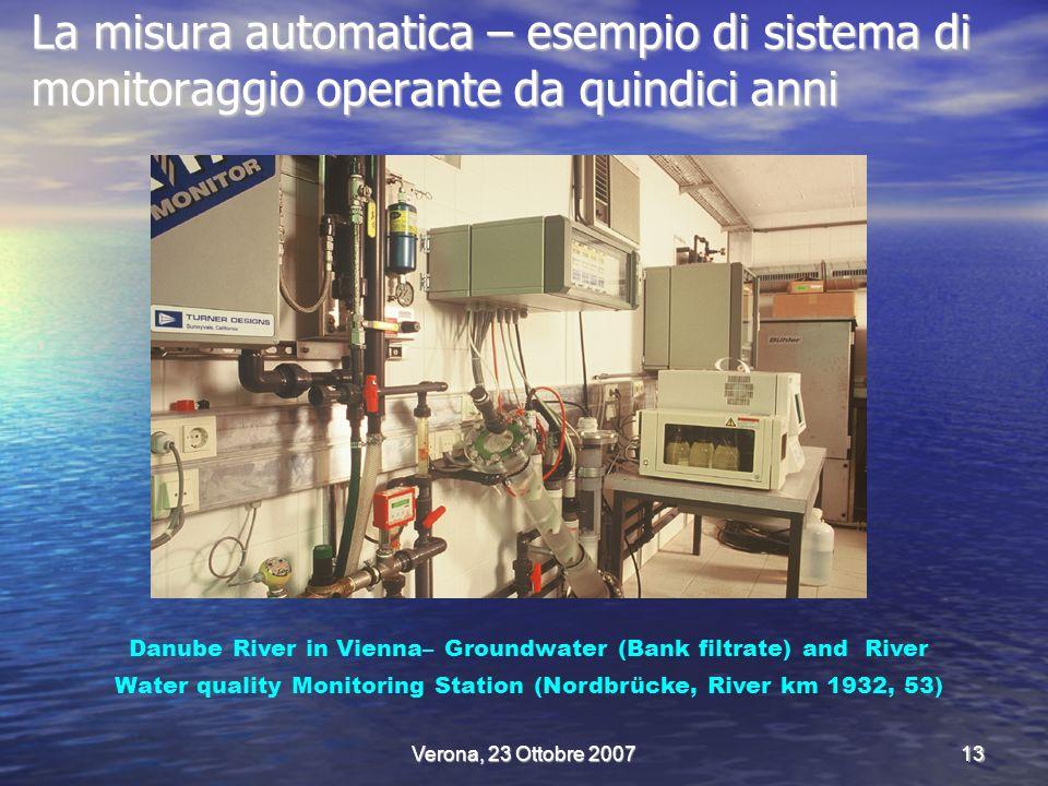 Verona, 23 Ottobre 200713 La misura automatica – esempio di sistema di monitoraggio operante da quindici anni Danube River in Vienna– Groundwater (Bank filtrate) and River Water quality Monitoring Station (Nordbrücke, River km 1932, 53)