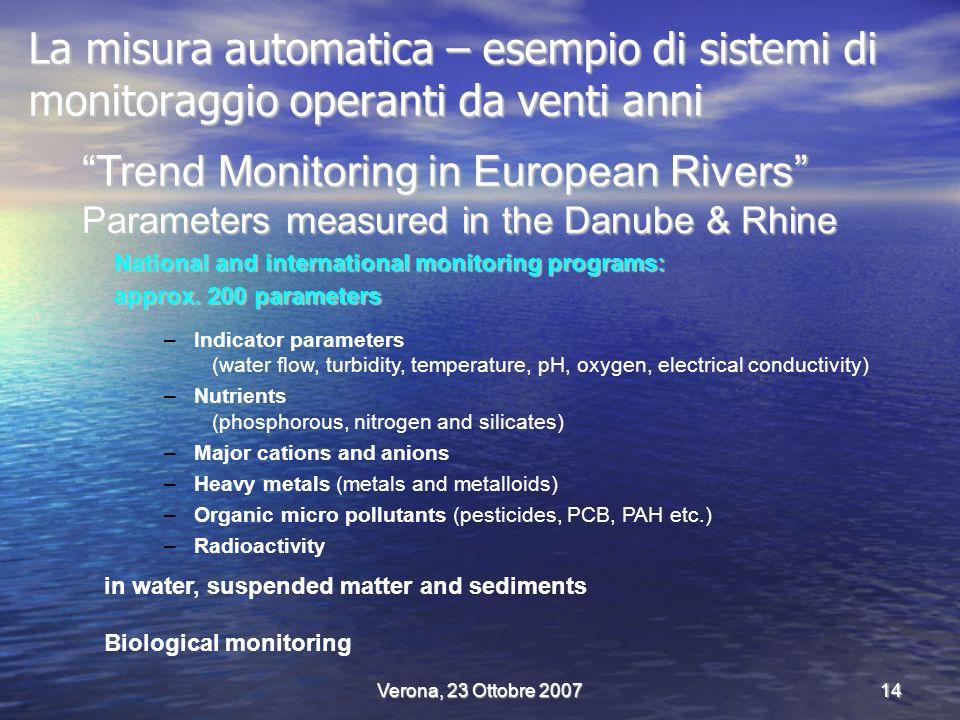 Verona, 23 Ottobre 200714 La misura automatica – esempio di sistemi di monitoraggio operanti da venti anni Trend Monitoring in European Rivers Parameters measured in the Danube & Rhine National and international monitoring programs: approx.
