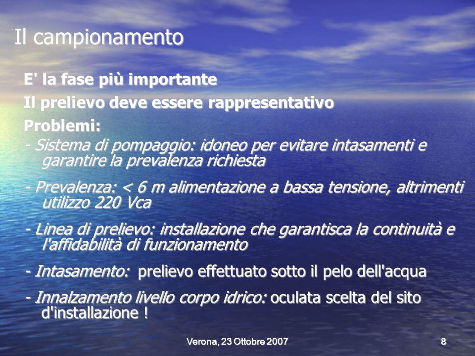 Verona, 23 Ottobre 200719 Trasmissione remota dei dati e degli allarmi Scelta del media di trasmissione: modem, radio UHF.