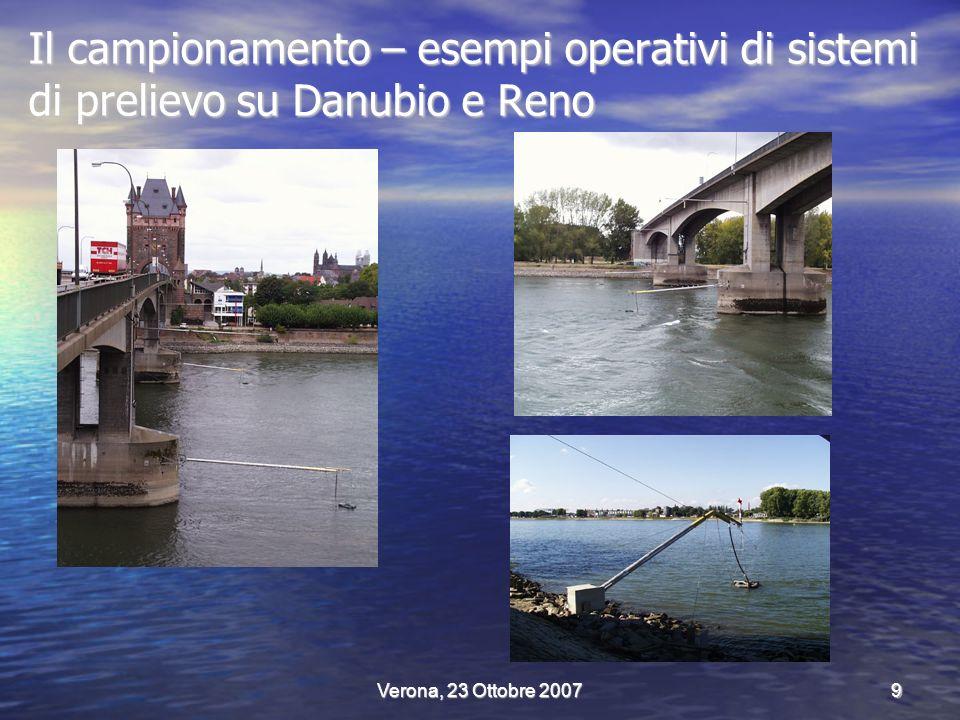 Verona, 23 Ottobre 20079 Il campionamento – esempi operativi di sistemi di prelievo su Danubio e Reno