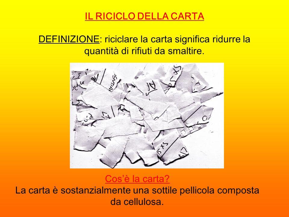IL RICICLO DELLA CARTA DEFINIZIONE: riciclare la carta significa ridurre la quantità di rifiuti da smaltire.