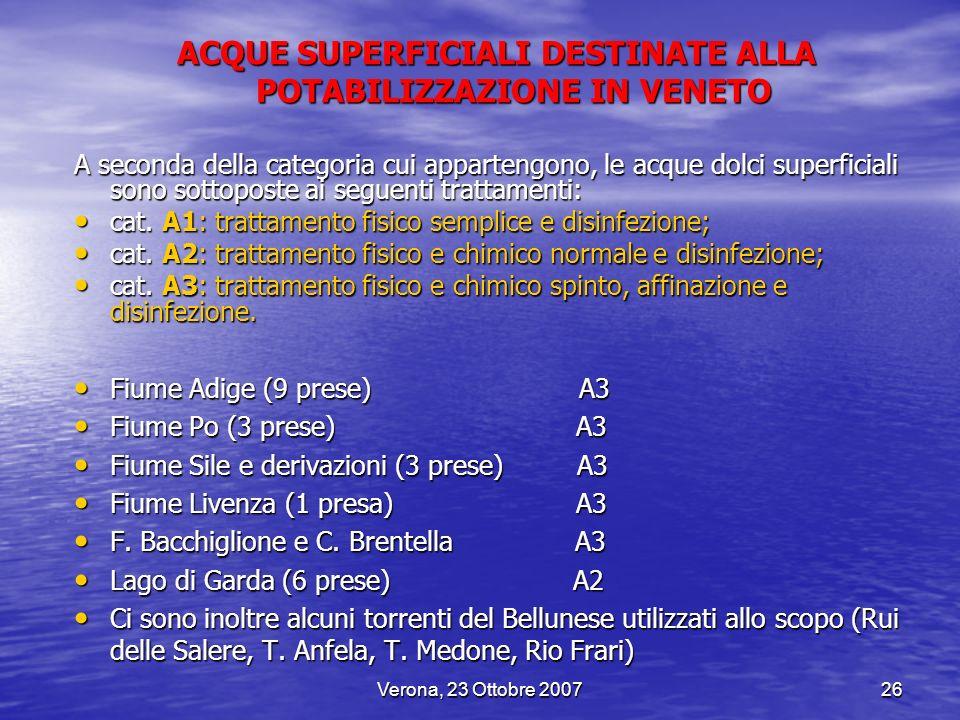 Verona, 23 Ottobre 200726 ACQUE SUPERFICIALI DESTINATE ALLA POTABILIZZAZIONE IN VENETO A seconda della categoria cui appartengono, le acque dolci supe