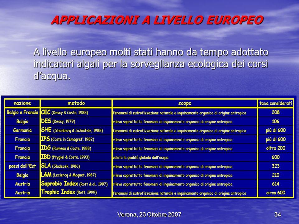 Verona, 23 Ottobre 200734 APPLICAZIONI A LIVELLO EUROPEO A livello europeo molti stati hanno da tempo adottato indicatori algali per la sorveglianza e