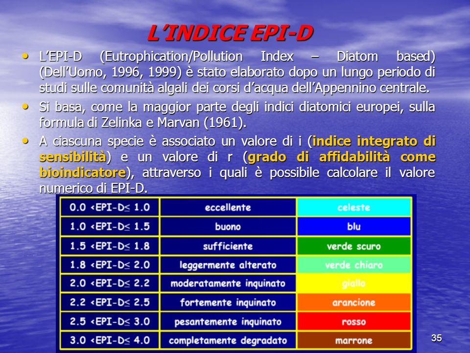 Verona, 23 Ottobre 200735 LINDICE EPI-D LEPI-D (Eutrophication/Pollution Index – Diatom based) (DellUomo, 1996, 1999) è stato elaborato dopo un lungo