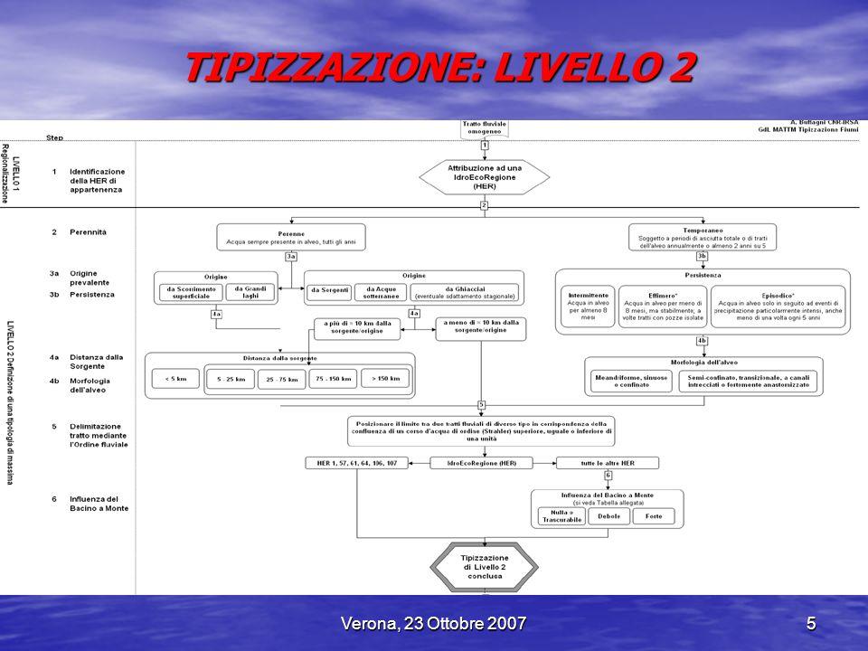 Verona, 23 Ottobre 20075 TIPIZZAZIONE: LIVELLO 2