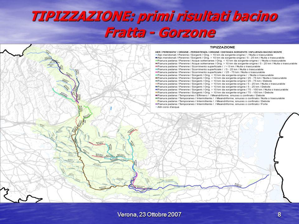 Verona, 23 Ottobre 20078 TIPIZZAZIONE: primi risultati bacino Fratta - Gorzone