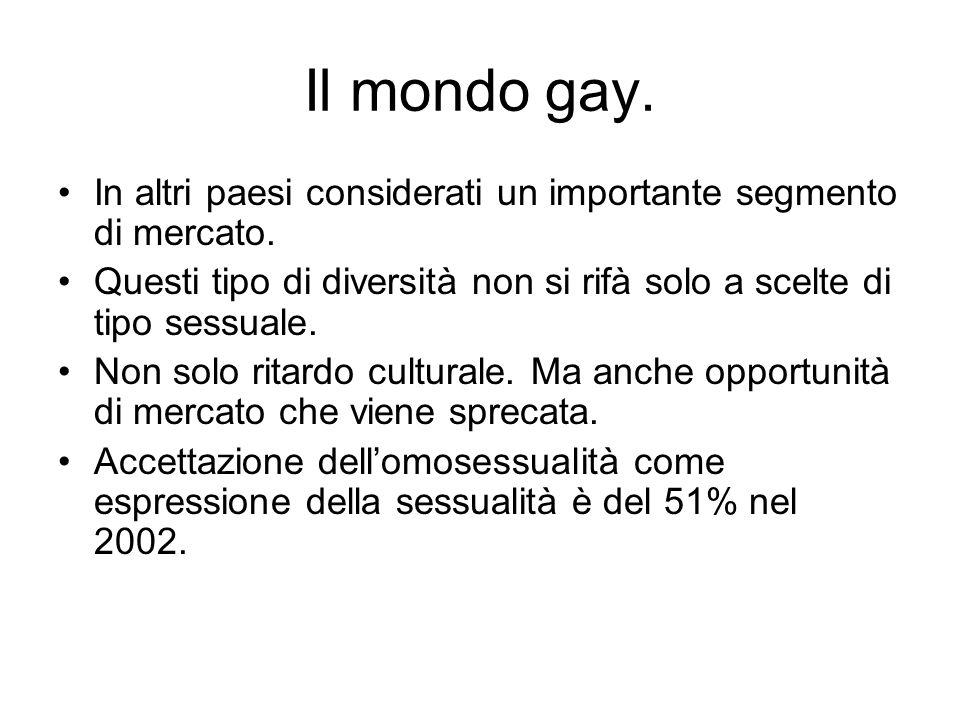 Il mondo gay.In altri paesi considerati un importante segmento di mercato.