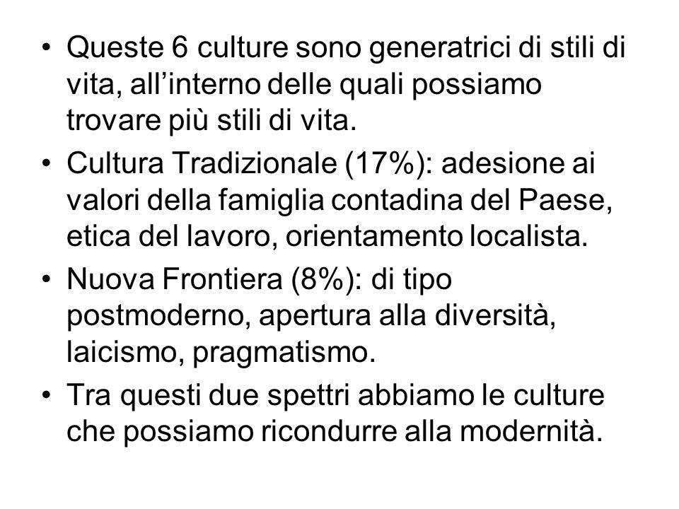 Queste 6 culture sono generatrici di stili di vita, allinterno delle quali possiamo trovare più stili di vita.