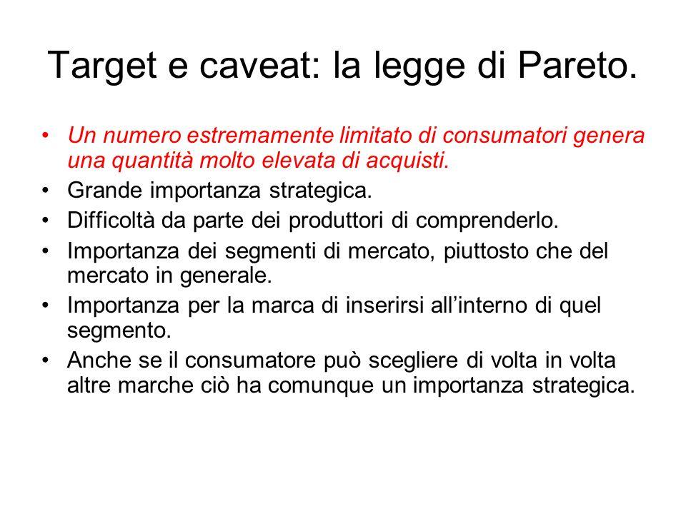 Target e caveat: la legge di Pareto. Un numero estremamente limitato di consumatori genera una quantità molto elevata di acquisti. Grande importanza s