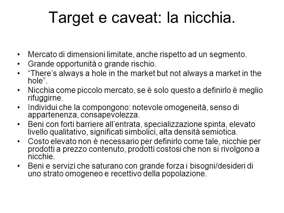 Target e caveat: la nicchia.Mercato di dimensioni limitate, anche rispetto ad un segmento.
