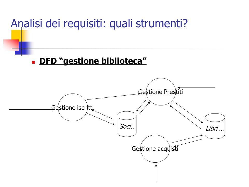 Analisi dei requisiti: quali strumenti? DFD gestione biblioteca Gestione iscritti Gestione Prestiti Gestione acquisti Libri … Soci..