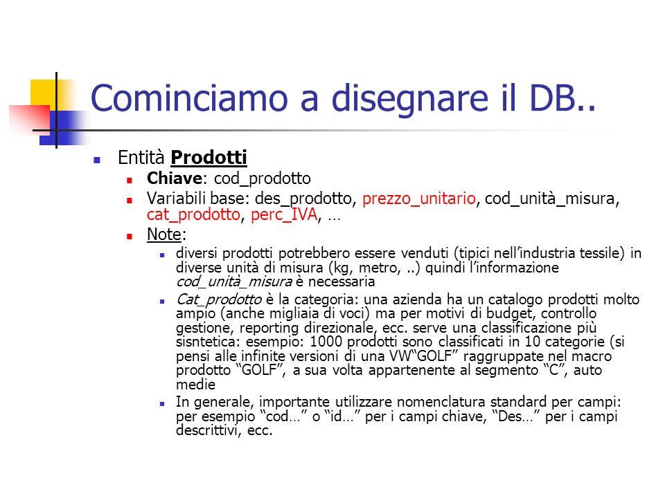 Cominciamo a disegnare il DB.. Entità Prodotti Chiave: cod_prodotto Variabili base: des_prodotto, prezzo_unitario, cod_unità_misura, cat_prodotto, per