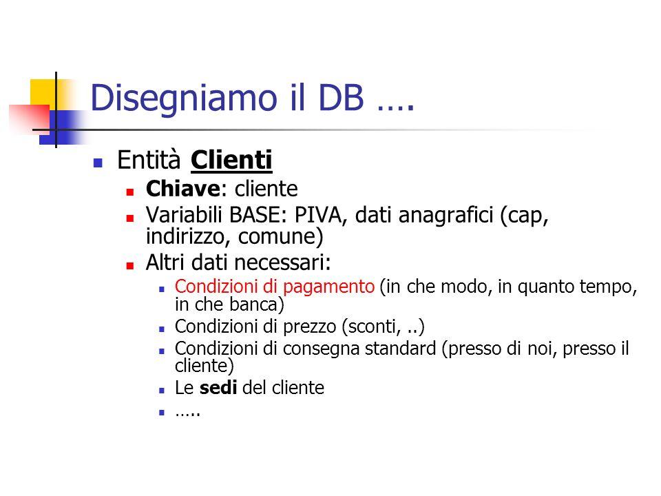 Disegniamo il DB …. Entità Clienti Chiave: cliente Variabili BASE: PIVA, dati anagrafici (cap, indirizzo, comune) Altri dati necessari: Condizioni di